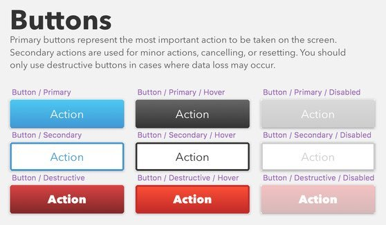Screenshot: A portion of an organized Symbols page showing 9 styles of button, with a heading labelled Button and some descriptive text about when to use different buttons.