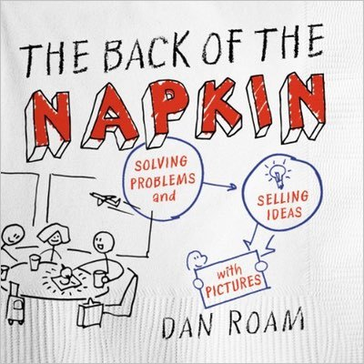 Cover of The Back of the Napkin by Dan Roam