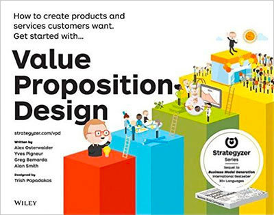 Cover of Value Proposition Design by Alexander Osterwalder, Yves Pigneur, Gregory Bernarda, & Alan Smith